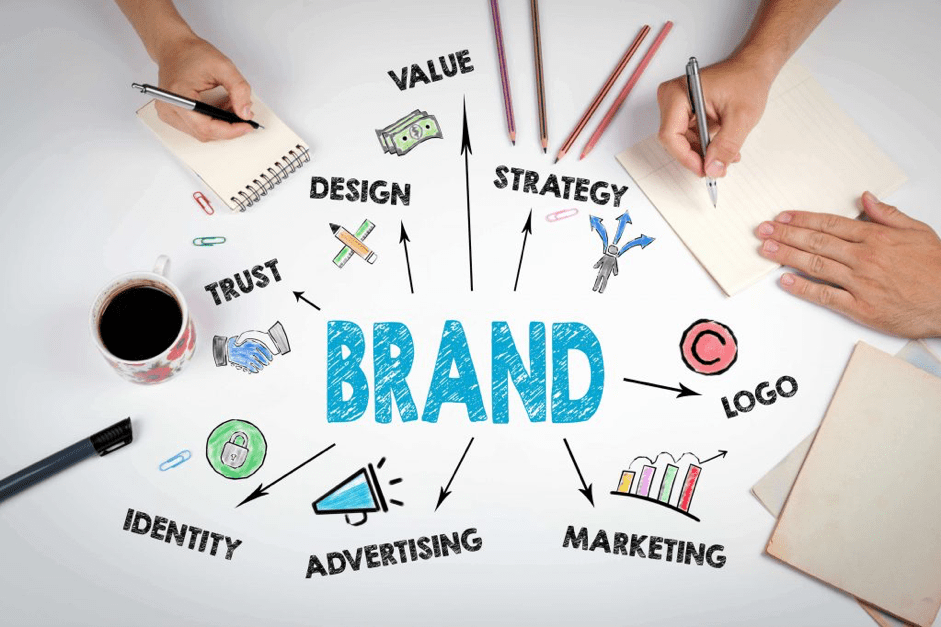 Hiring a Branding Agency For Your Business